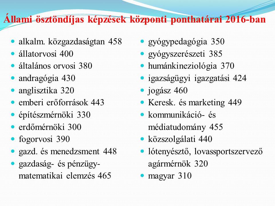 Állami ösztöndíjas képzések központi ponthatárai 2016-ban munkaügyi és társadalombizt.