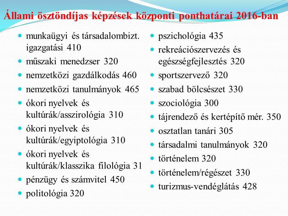 Duális képzés Egyetemi tanulmányok + rendszeres szakmai gyakorlat Egyetem + munkahely Előnyei: 1.