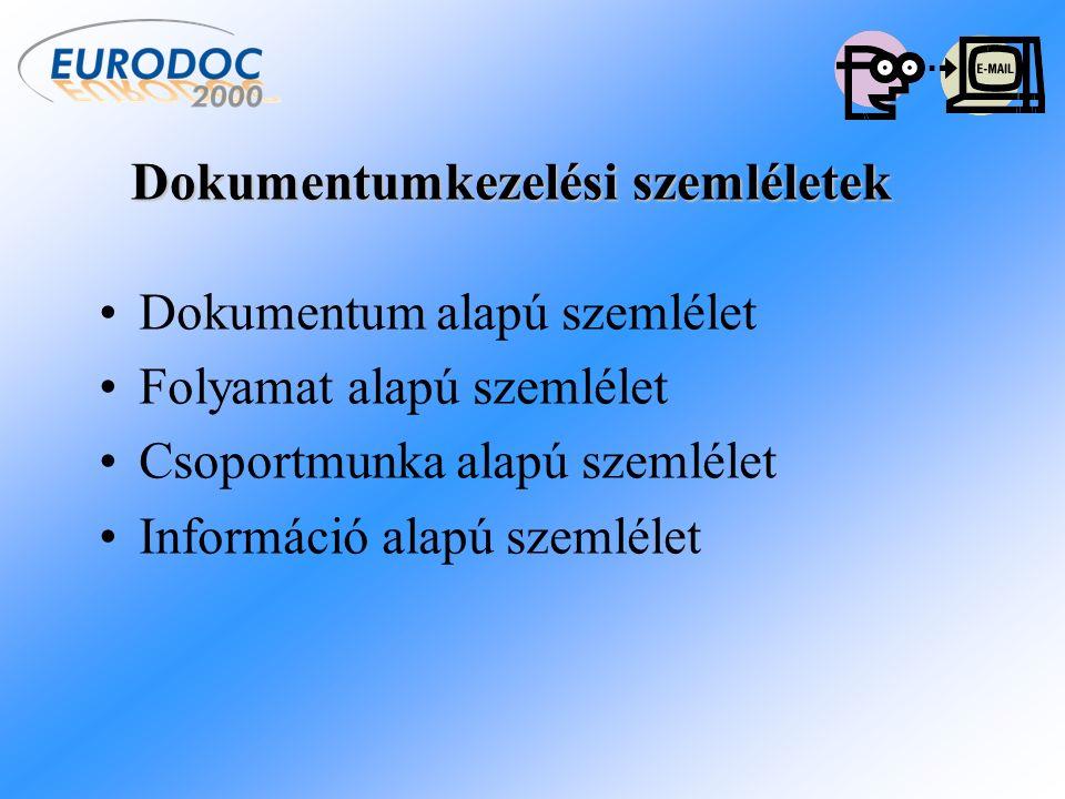 A számítástechnikai eszközök megjelenése előtt kizárólag papír alapú iratokról beszélhetünk A számítástechnikai eszközök terjedésével az elektronikus dokumentumok egyre nagyobb hangsúlyt kaptak, de a papírt nem tudták kiküszöbölni Napjainkban bizonyos területeken egyértelmű az elektronikus dokumentumok dominanciája (elektronikus levelezés), vannak területek, ahol a papír és az elektronikus dokumentum együtt létezik (intézményen belüli dokumentumkezelés), és van, ahol a papír egyértelműen megtartotta elsődleges szerepét (szerződések, számlák) A papír és az elektronikus dokumentum szerepe