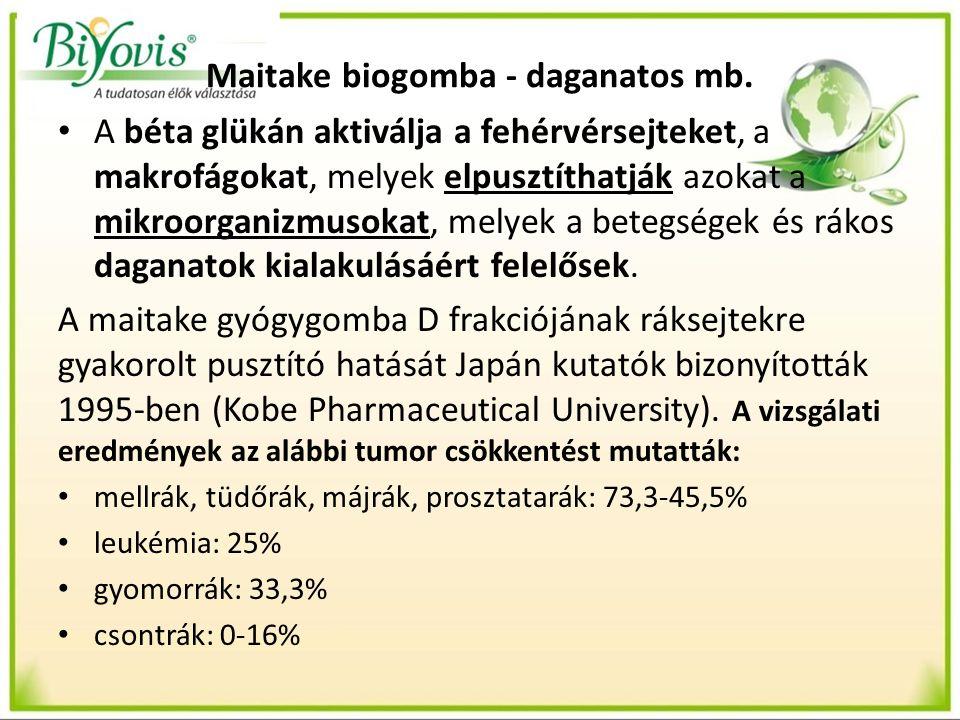 Maitake biogomba Gazdag ásványi anyagokban, B, D-vitamin és rosttartalma jelentős.