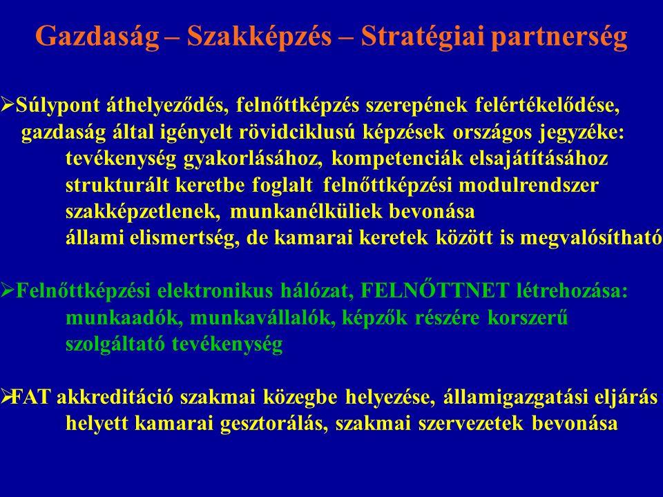Gazdaság – Szakképzés – Stratégiai partnerség  A legnagyobb gond a regionalitás hiánya: közigazgatási régió kell, munkaerő-piaci szempontok: feladatellátás regionális szinten  Szakképzési alap az legyen ami: ne zsákmányszerzés legyen profiltisztítás: csak a szakképzés gyakorlati-tárgyi fejlesztése decentralizált keret elosztásában a cégek alulreprezentáltak az OKÉV-ek szakképzési szerepének kiüresedése  Szakképzési alap: gyakorlati képzés végzők részére pozitív diszkri- mináció: az adójellegű 20%-os befizetés eltörlése, a többieknél ennek felemelése  Gyakorlati képzésben a gazdálkodók érdekeltségének növelése: átalány díjas elszámolás felemelése minimálbér 3-szorosára adminisztrációs költségek normatív finanszírozása