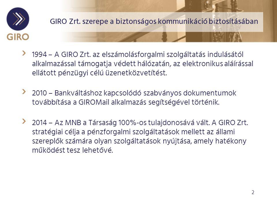 3 GIRO Zrt.szerepe a biztonságos kommunikáció biztosításában › Biztonság.