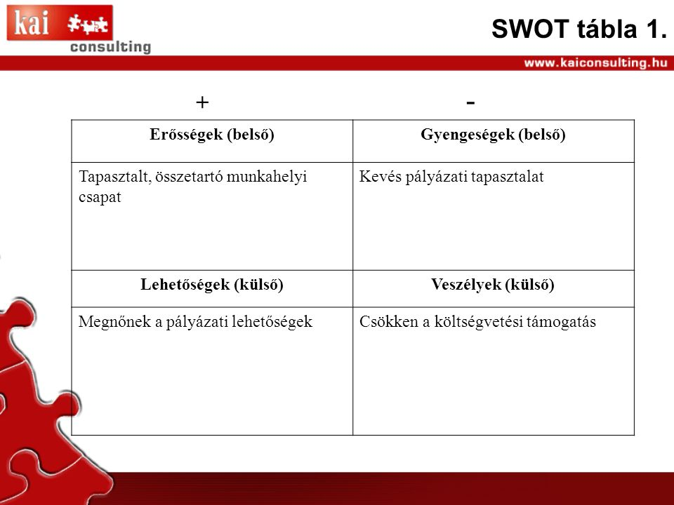 SWOT tábla 2.