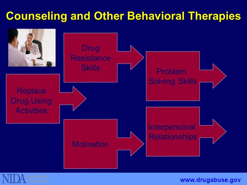 A drogfüggőség gyógyszerei – nincs támogatás  Buprenorphin  Methadon  LAAM  Naltrexon  Nikotin éhséget csökkentő szerek  tapaszok  rágógumi  bupropion www.drugabuse.gov