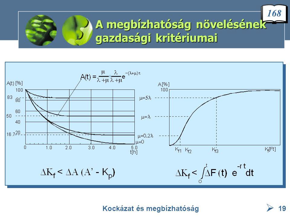  Gazdasági elemzés Kockázat és megbízhatóság20 C régi = 5 600 000 db/év á = 0,95 USD/db k p = 0,51 USD/db K B = 500 000 USD/5év r = 12 % = 373 333,3 USD NPV(12%) = -F 0 +A(P/A;12;5) = =-500 000 + 373 333,3·3,605 = 845 867 USD 168