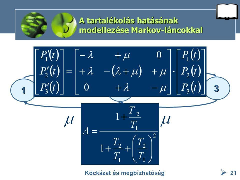  A tartalékolás hatásának modellezése Markov-láncokkal Kockázat és megbízhatóság22 Pesszimista becslés: a műszaki idő és a javítási idő eloszlása is exponenciális Gép-1: Gép-2: eredetileg: 0,988 eredetileg: 0,997