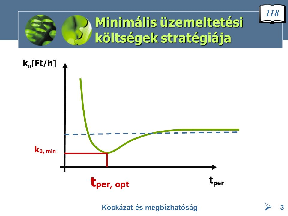  119 Maximális rendelkezésre állás Kockázat és megbízhatóság4 t per t per, opt A[%] A max A stacioner értéke: T 1,TMK Ha van meghibásodás a periódusidő alatt Ha nincs meghibásodás a periódusidő alatt