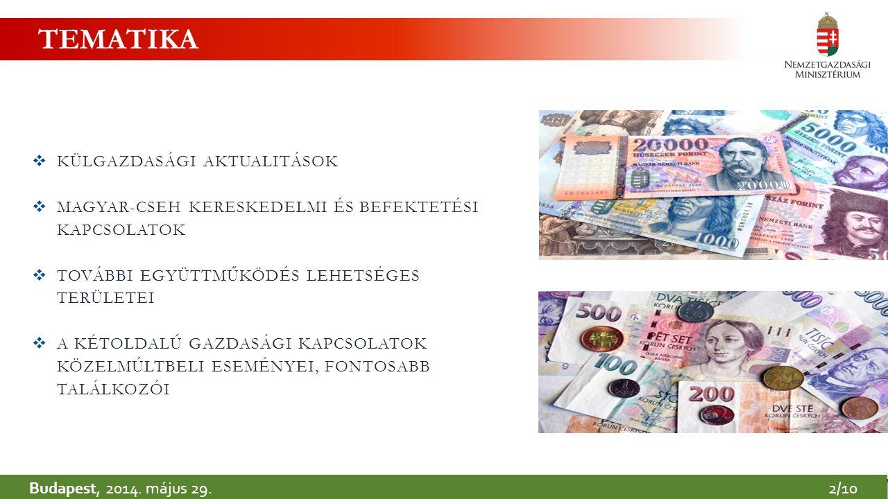 3 A MAGYAR KÜLKERESKEDELEM TELJESÍTMÉNYE, KIALAKULT TRENDEK Forrás: MNB Az áruforgalmi egyenleg alakulása  A külkereskedelmi mérleg pozitív, jelentős többletet mutat 2010 óta  2013-ban az export 2,2%-kal, 81,7 milliárd euróra növekedett  A magyar külkereskedelem 7 milliárd eurós többlettel zárt 2013-ban  Ágazati megoszlásban kiemelkedő a gépek és szállítóeszközök, valamint a feldolgozott termékek exportvolumen növekedése  A kivitel bővülése dinamikusabbá válik  A Külgazdasági Stratégiához igazodva fejlődik a magyar gazdaság exportteljesítménye, ami a jövőt tekintve jelentős potenciált hordoz ..