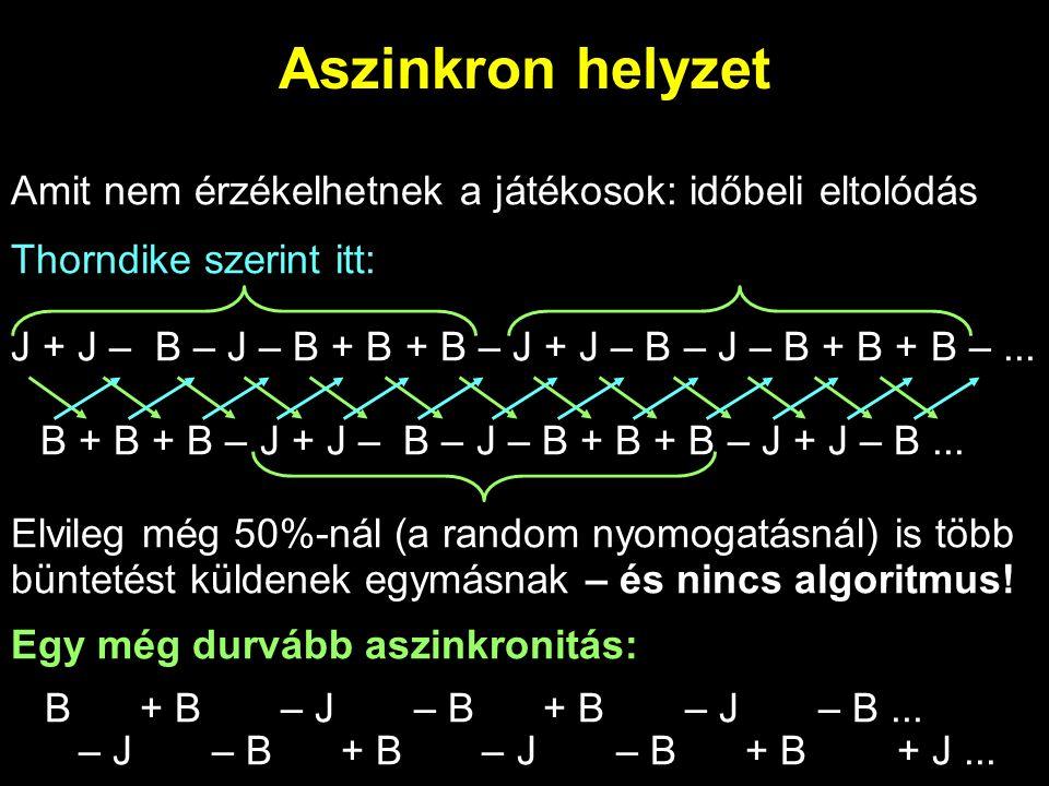 Kísérleti eredmények Szinkron helyzetben mindig kialakult a kooperáció - több mint 90%-ban kölcsönös bántás után Az aszinkron helyzetben többnyire nem alakult ki - de két párnál mégis kialakult (kb.