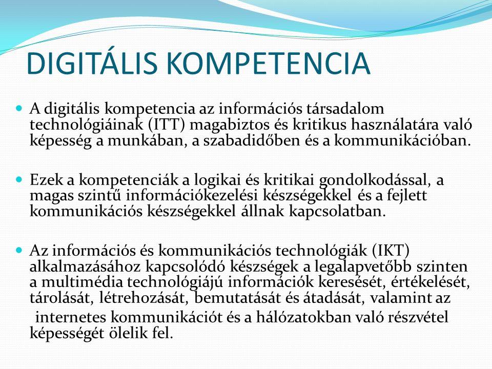 A kompetenciát alkotó ismeretek készségek és attitűdök Az ITT természetének és a mindennapi életben betöltött szerepének, lehetőségeinek alapos ismerete, amely magában foglalja: a legfontosabb számítógépes alkalmazások, köztük a szövegszerkesztés, a táblázatkezelés, az adatbázisok, az információtárolás és kezelés ismeretét az internet és az elektronikus kommunikáció (e-mail, videokonferencia…) használata által nyújtott lehetőségek, valamint a valóság és a virtuális világ közötti különbségek felismerését az ITT felhasználási lehetőségeinek az ismeretét a személyiség kiteljesítését, a társadalmi beilleszkedést és a foglalkoztathatóságot elsegítő kreativitás és újítás terén a rendelkezésre álló információk megbízhatóságának és érvényességének alapszintű megértését és annak felismerését, hogy az ITT interaktív használata során bizonyos etikai elveket tiszteletben kell tartani.