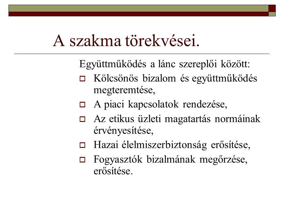 Magyar Pékszövetség  A sütőipari vállalkozások kapacitásának mintegy 60-65 %-át kitevő vállalkozások szakmai érdekképviseletét látja el.