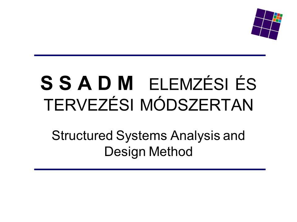 Mi az SSADM.Kifejezetten a rendszerelemzést és a szoftverfejlesztést támogatja.