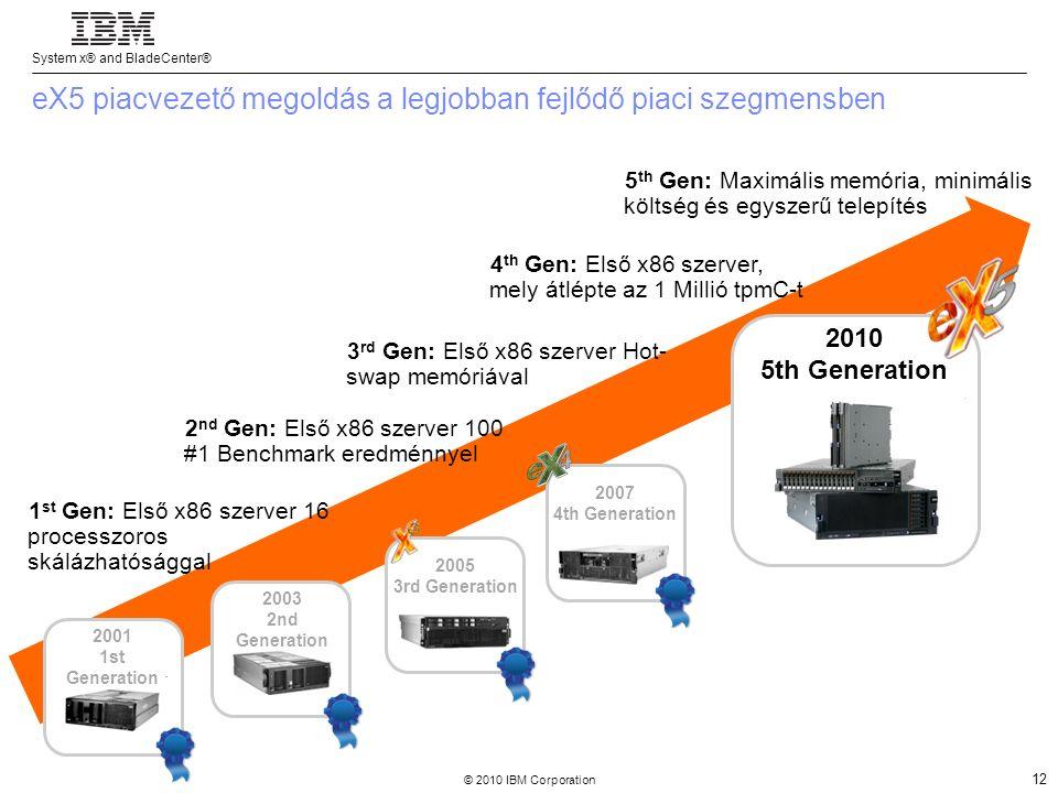 System x® and BladeCenter® © 2010 IBM Corporation 13 Maximális Memória Több, mint 5x memória kapacitás 2 processzorhoz, mint a jelenlegi x86 (Intel ® Xeon ® 5500 Series) szervereknél Közel 8x memória kapacitás 4 processzorhoz, mint a jelenlegi x86 (Intel® Xeon® 5500 Series) szervereknél A megnövelt memória segítségével 60%-kal több virtuális gép futtatható azonos licence számot figyelembe véve Minimális költségek 50%-kal kevesebb VMware licence költség eX5 rendszeren ugyanannyi virtuális gép futtatásakor Akár $1M USD megtakarítás ugyanolyan storage teljesítmény elérésekor Egyszerű telepítés Előre konfigurált modellek virtualizációhoz és adatbázis futtatáshoz A telepítési idő hónapokról napokra csökkenthető IBM Systems Director autómatikus image terítést biztosít Az új generációs x86 alapú skálázható szerverek hamarosan jönnek…