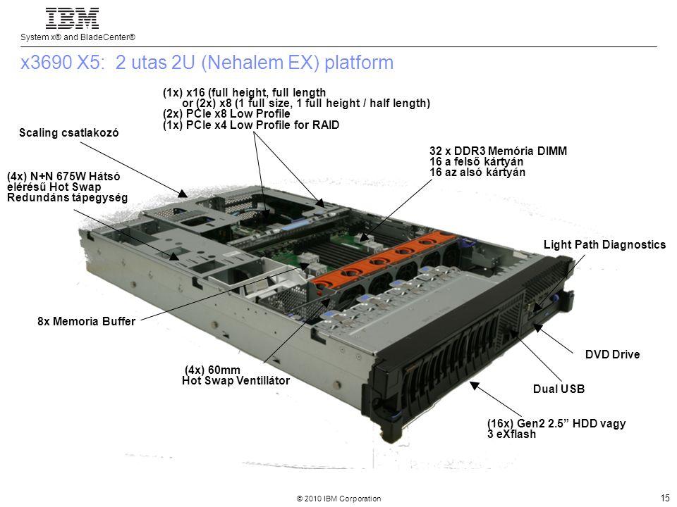 System x® and BladeCenter® © 2010 IBM Corporation 16 HX5 – 2- & 4 utas Blade 2x Intel Xeon EX CPUs 2x IO Bővítő hely (1x CIOv + 1x CFFh) 16x VLP DDR3 Memória 2x SSD drive (1.8 ) 2x 30mm vastagság HX5 konfigurációk:  2S, 16D, 8 I/O ports, 30m  4S, 32D, 16 I/O ports, 60mm Tobábbi előnyök belső USB az embedded hypervisor-hoz Dual & redundáns I/O and tápellátás Opcionális RAID 5 és elemmel védett cache memória IMM & UEFI Scale csatlakozó 8x memoria buffer