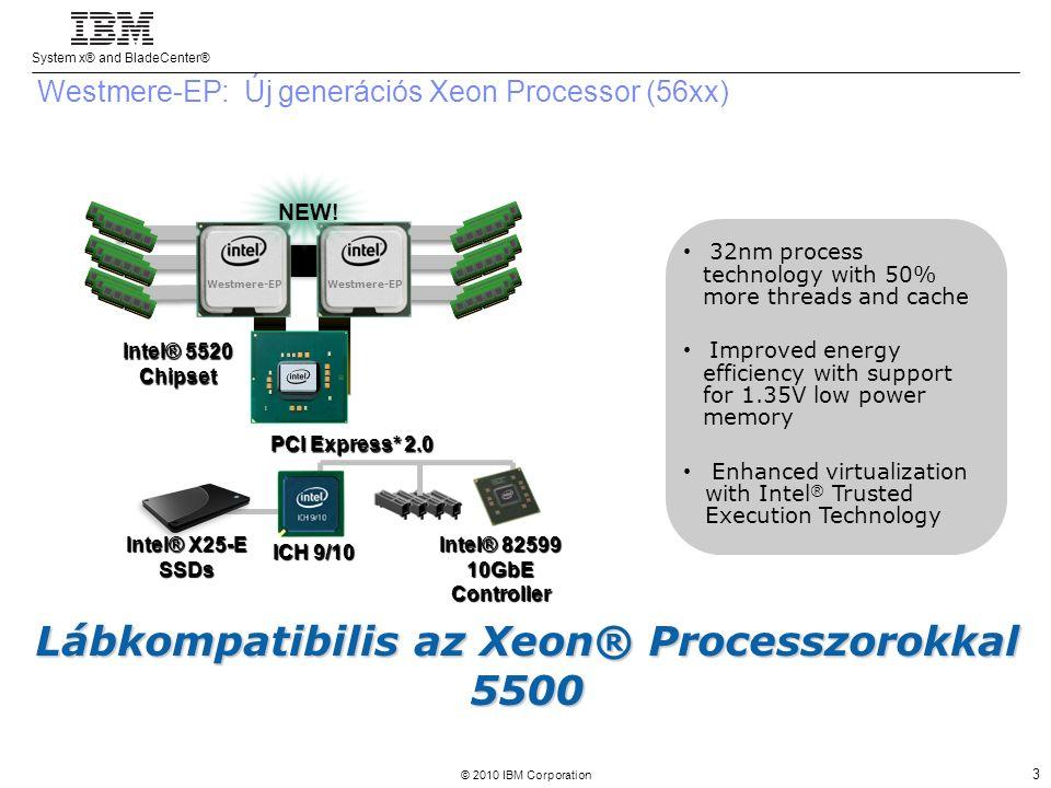 System x® and BladeCenter® © 2010 IBM Corporation 4 2010 Q1 frissítés részletek:  Legújabb Intel Processzorok támogatása  Megnövelt DIMM támogatás és kapacitás  2 DPC @ 1333 Mhz (Westmere) támogatása  Megnövelt HDD szám és kapacitás  6 Gbps RAID technológia  Base modell konfigurációk Frissített 1 és 2 processzoros portfólió x3500 M3 Datacenter power beside the desk x3400 M3 Enterprise features, midrange cost point x3650 M3 The ultimate business critical server x3550 M3 Business critical compact server x3200 M3 Entry value business engine x3250 M3 Compact price big performance x3100 M3 The low cost business engine NEW higher performing processors OPTIMIZED balance of function, performance and cost FAST 6 Gbps RAID solution & memory support MAX storage up to 24 2.5 HDD's and 192GB Memory EXTREME uptime with redundant everything design FULL management solution standard LOWER power, save $100/year 2X virtualization performance NEW higher performing processors INCREASED HDDs & memory capacity LEADERSHIP performance with SPECjbb, SPECpower FULL management solution standard LEADERSHIP in SPECpower energy efficiency, $100 annual savings per server 2X virtualization performance vs.