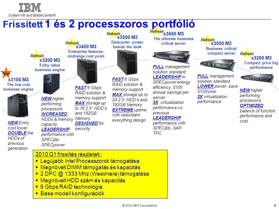 System x® and BladeCenter® © 2010 IBM Corporation 5 Scale out / distributed computing x3550 M3 x3650 M3 x3690 X5 Clusters, HPC, Virtualization, Web 2.0 & Cloud High density Large symmetrical multiprocessing (SMP ) x3850 X5 Cluster 1350 x3200 M3 x3100 Scale up / SMP computing x3755 iDataPlex BladeCenter S, E, H, T, HT HS12/22/22V LS22/42 JS12/22/23/43 QS21/22 x3350 dx360 M3 x3630 M3 x3620 M3 HX5 x3250 M3 x3400 M3 x3500 M3 System x és BladeCenter portfolió Új eX5 szerverek Új 1- & 2 utas szerverek