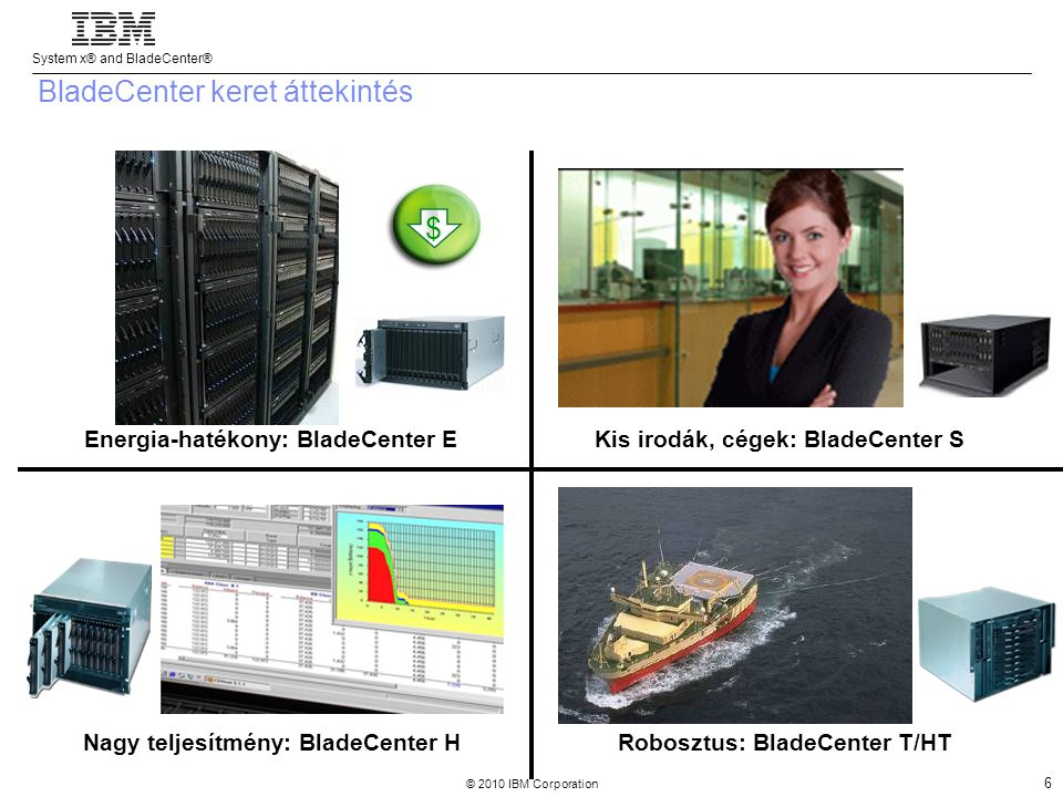 System x® and BladeCenter® © 2010 IBM Corporation 7 Database / Consolidation Enterprise Performance Business Applications (SAP, ERP, Small DB) Infrastructure Applications (file/ print/collaboration) HS12 Uni HA Low Cost HX5 Scalable MP Database Virtualization Enterprise IBM BladeCenter x86 Blade Portfólió 2010 HX5 Scalable performance blade server with unprecedented compute, memory and I/O capacity in blade  Scalable to 2P  4P  MAX5 for max memory  FlexNode partitioning HS22V High Density, high performance blade optimized for virtualization  18 DIMM slots for more virtual machines  Integrated HW RAID 0,1 and SSDs HS22 Versatile, easy to use blade optimized for performance, power and cooling  Truly balanced blade  Great price/performance  No compromise blade HS12 Low power, low cost blade for non-virtualized workloads  Cost-optimized platform  No RAS trade-offs  Easy to deploy and manage HS22V DP Virtualization HPC HS22 DP Balanced General Purpose Virtualization 2 Socket 2-4 Socket 1 Socket