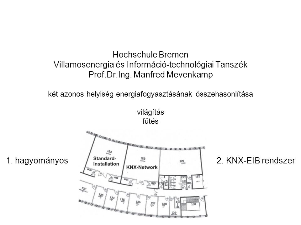 GIRA központ – Radevormwald
