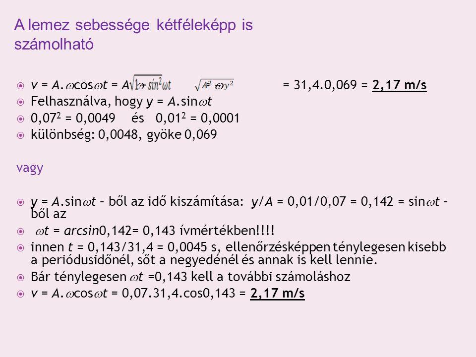  Energia-megmaradás alapján: m.v 2 /2 = m.g.h h = v 2 /2g = 2,17 2 /20 = 0,237 m = 23,7 cm  A teljes magassághoz még + 1 cm-t kell hozzáadni, mert az egyensúlyi helyzethez képest nézzük.
