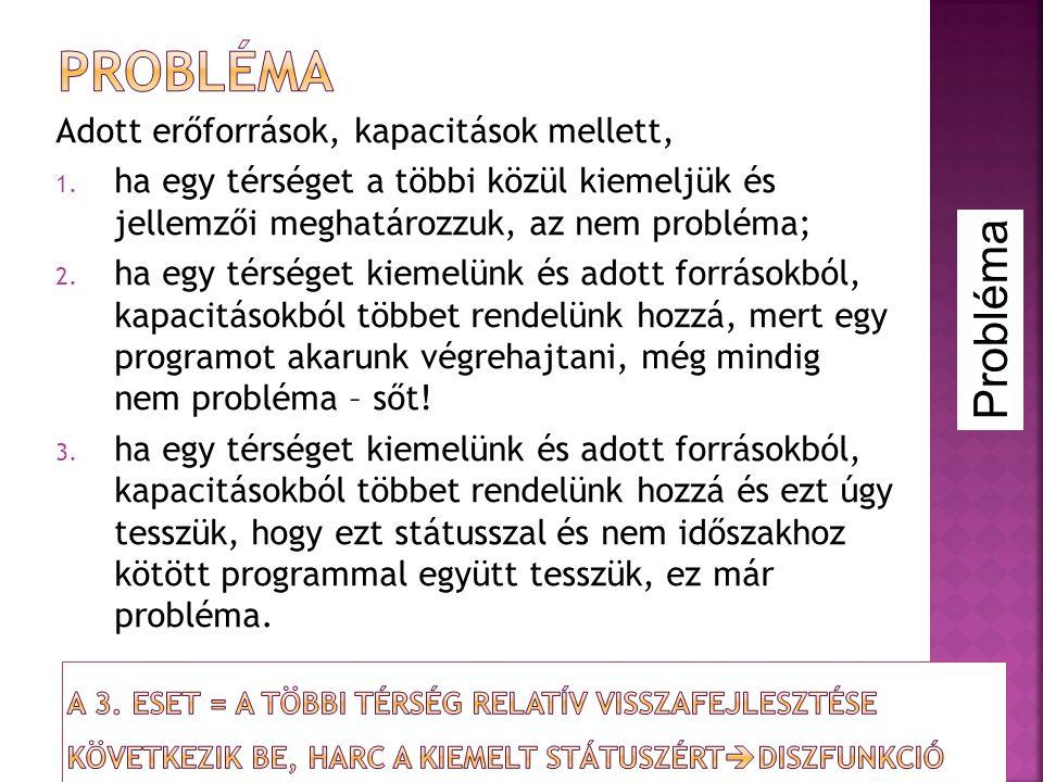 Szilvássy István, e-mail: mttfsz@gmail.com