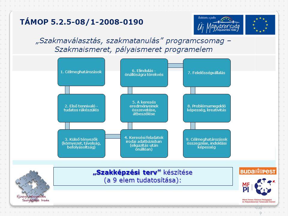 """Ké szít ett e: Ud vor ka Tib orn é pro jek t tan ács ad ó TÁMOP 5.2.5-08/1-2008-0190 """"Szakmaválasztás, szakmatanulás programcsomag """"Szakmák, foglalkozások programelem •megismerésen alapuló önismeret fejlesztése •előkészített kérdőív kitöltetése (kiértékelés) •pályatervezés/pályaválasztás problematikája/fontossága Egyéni adottságok, képességek/készségek •pályák, szakmák, foglalkozási ágak (szakmacsoportok) megismertetése •pályák, szakmák, foglalkozási ágak követelményei (lehetőségek/elérési utak) •realitások felismerése/összehangolása Legfontosabb (egyénhez közel álló) területek"""