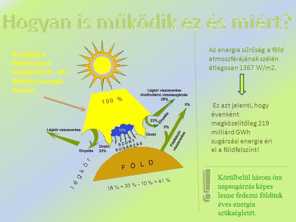 Az alapvetően napenergia-eredetű, ezért megújulónak tekinthető víz-körforgás A vízenergia hasznosításának 'eszközei' Hol érdemes vízerőművet építeni.