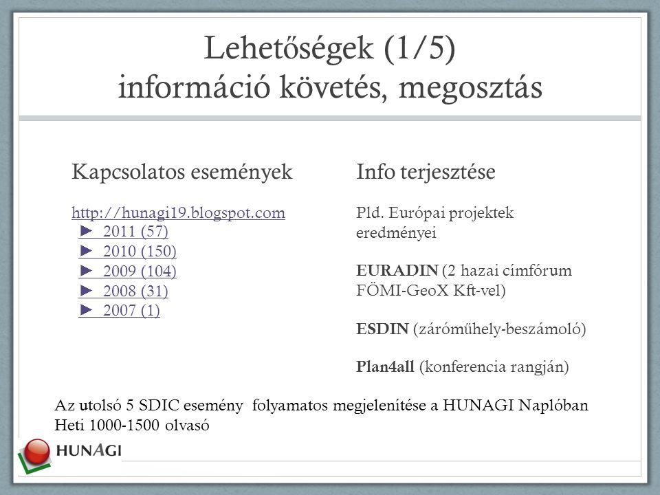 Lehet ő ségek (2/5) módszertan alkalmazása eSDI-NETplus http://hunagi8.blogspot.com SDI szolgáltatások INSPIRE elv ű megfelelésének értékelése EUROGI módszertan alapján Hasznosítandó kincs, egyben a 3.