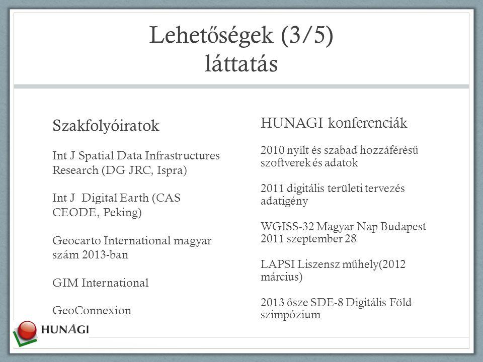 Lehet ő ségek (4/5) konzultáció, véleményezés Kormányzati felkérésre NTIS 2004-2006 (IHM MITS) KvVM: INSPIRE hatástanulmány (COWI, FÖMI, KSH) Korrupció-elleni k ű zdelem (ÁSZ) Digitális Magyarország (NFM) Él ő kormányzati civil szervezeti partnerkapcsolat: VM, KüM (legutóbbi felkérések: vidékfejlesztési stratégia ill.