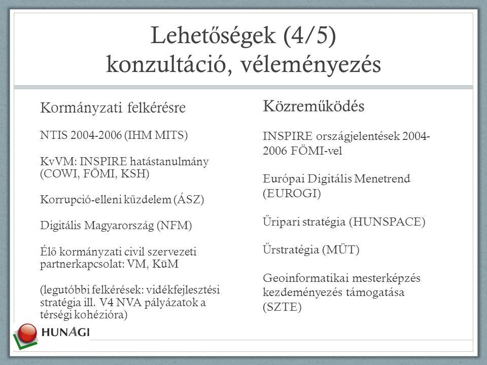 Lehet ő ségek (5/5) a napi munkában Kommunikáció HUNAGI blogok (tematikájuk illeszkedik a 2006.
