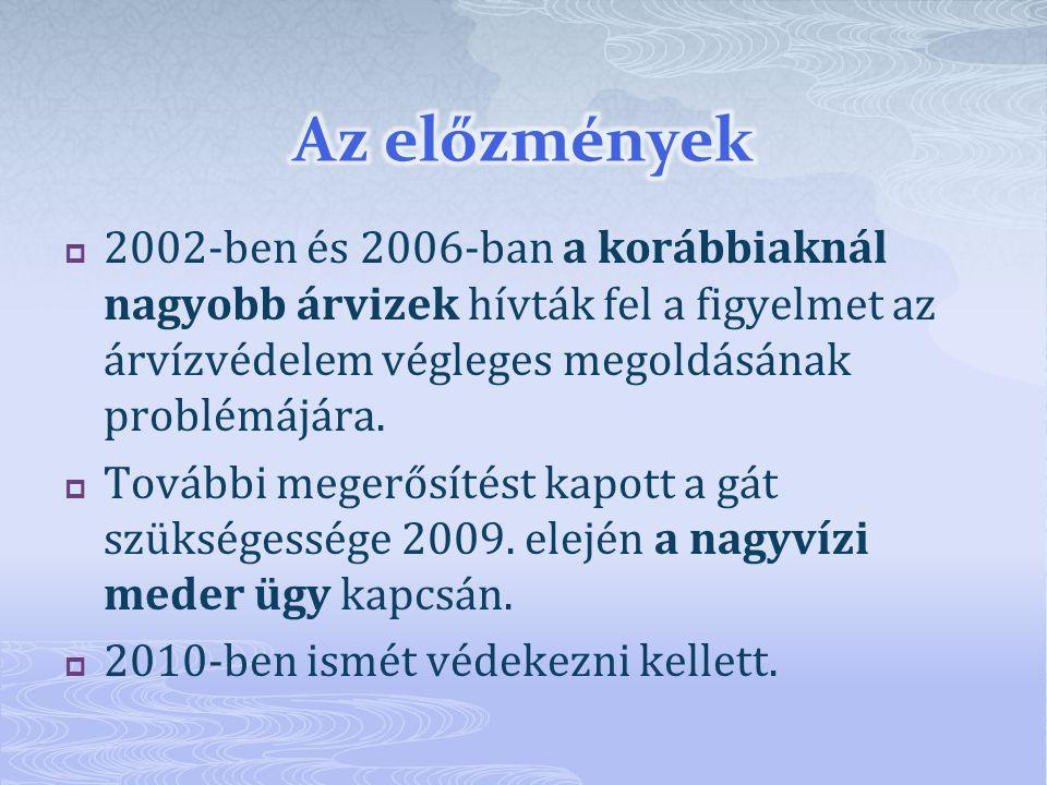  2008-ban a község ú.n.mobil gát beszerzésére pályázott – sikertelenül.