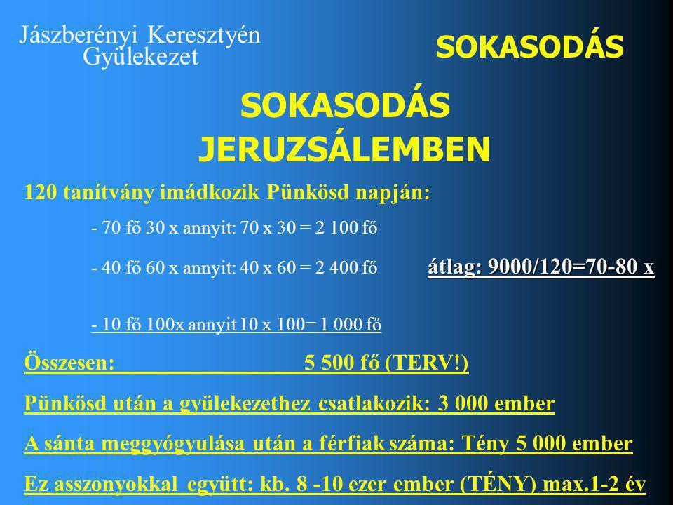 Jászberényi Keresztyén Gyülekezet SOKASODÁS JERUZSÁLEMBEN SOKASODÁS