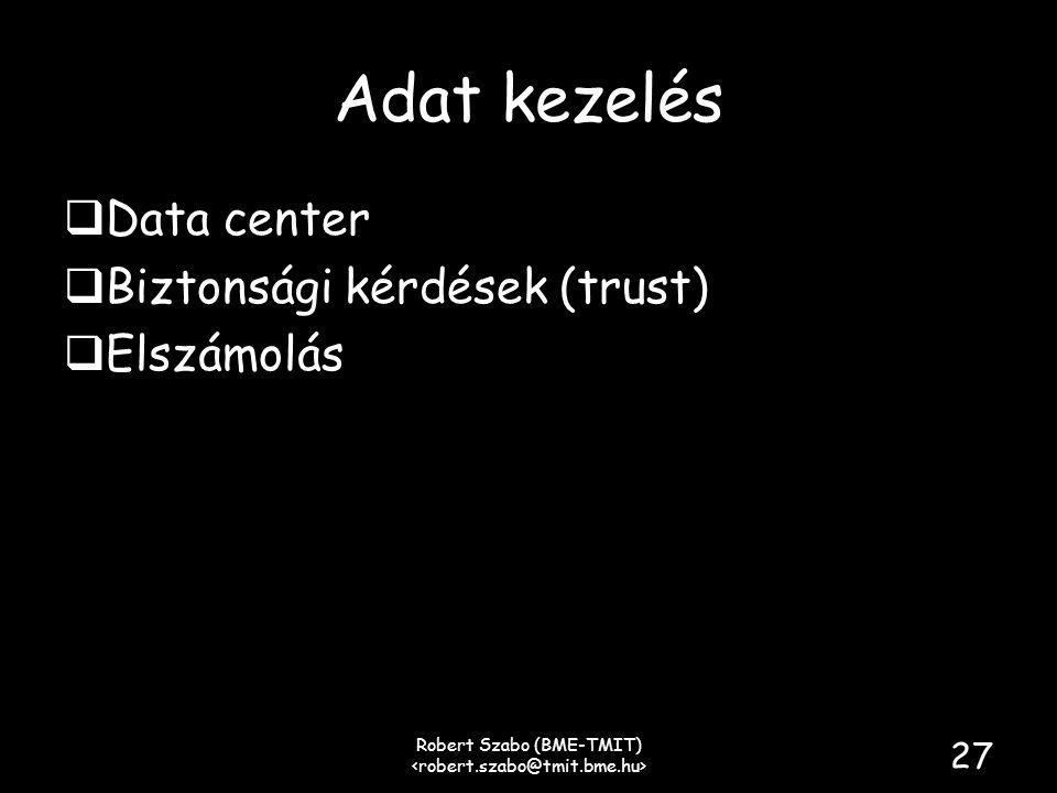 ÁLLAM Kutatóhelyek Állam Nagyvállalatok KKV-k Robert Szabo (BME-TMIT) 28