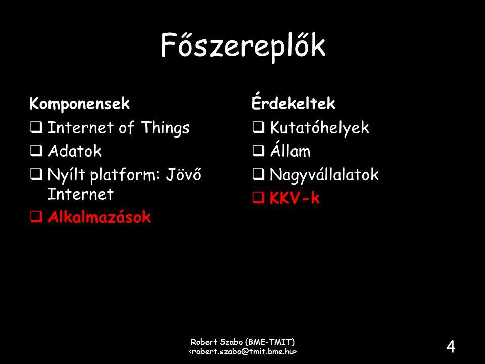 INTERNET OF THINGS Internet of Things Adatok Nyílt platform Alkalmazás orientált Robert Szabo (BME-TMIT) 5