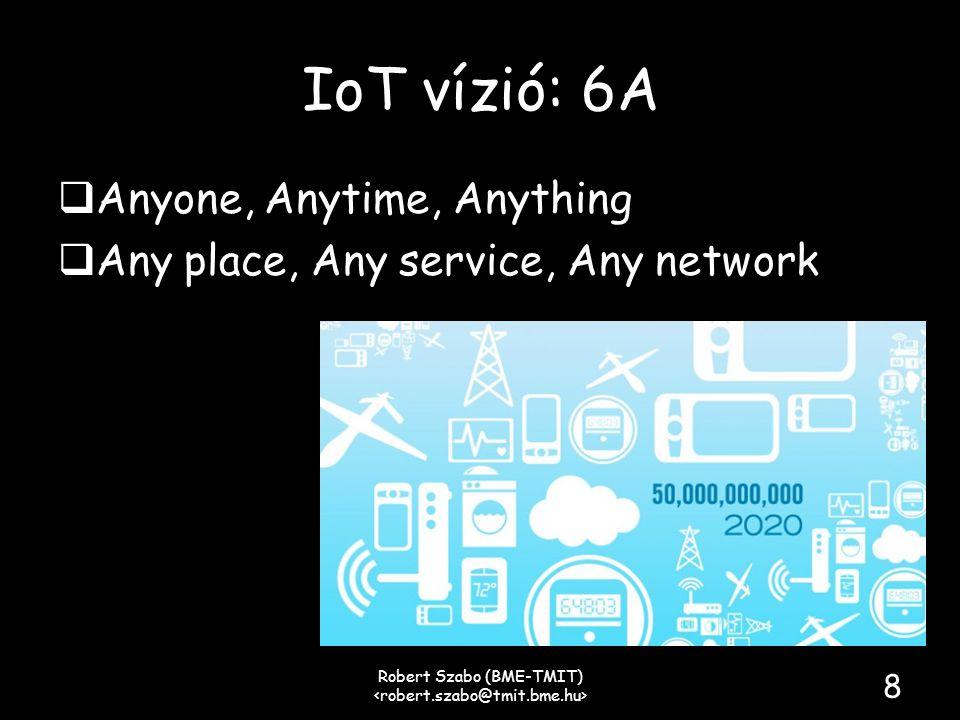 IoT alkalmazások  Smart Energy  Smart Building  Smart Living  Smart Transport  Smart Cities  Smart Health  Smart Logistic Robert Szabo (BME-TMIT) 9