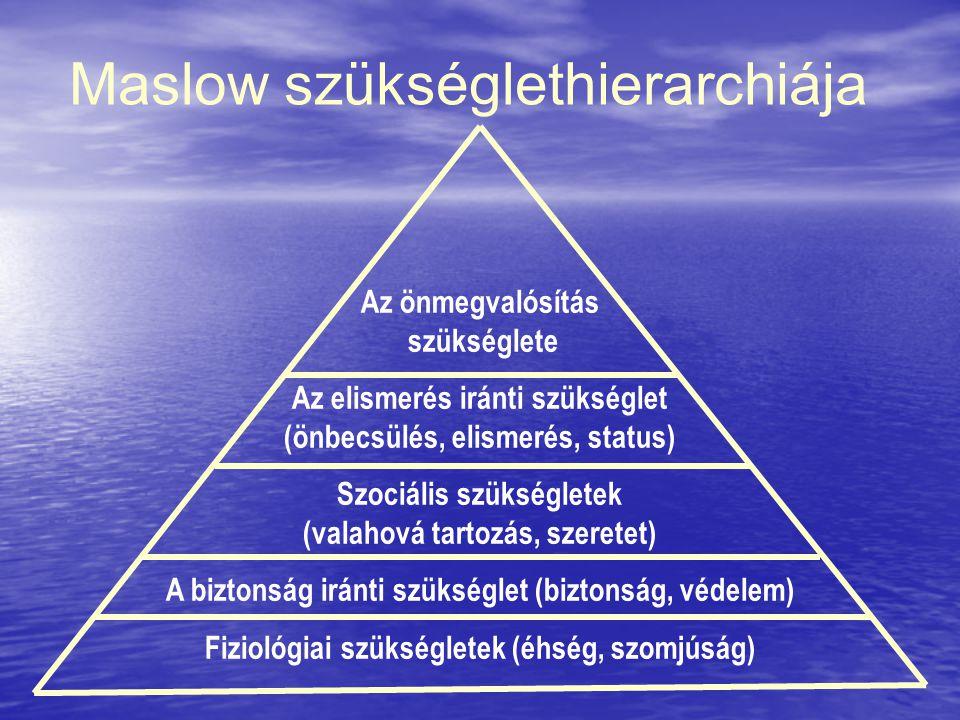 Hungarostudy felmérések • 198821.000 személy • 199512.600 személy • 200212.600 személy • 2006 követéses vizsgálat kb 5000 személy • célja: az egészségi állapot szociális, kulturális, pszichológiai, életmód hátterének elemzése