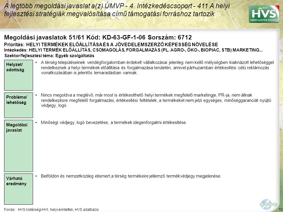 11 Forrás:HVS kistérségi HVI, helyi érintettek, HVS adatbázis A legtöbb megoldási javaslat a(z) ÚMVP - 4.