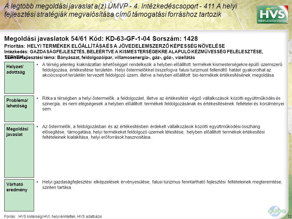 13 Forrás:HVS kistérségi HVI, helyi érintettek, HVS adatbázis A legtöbb megoldási javaslat a(z) ÚMVP - 4.