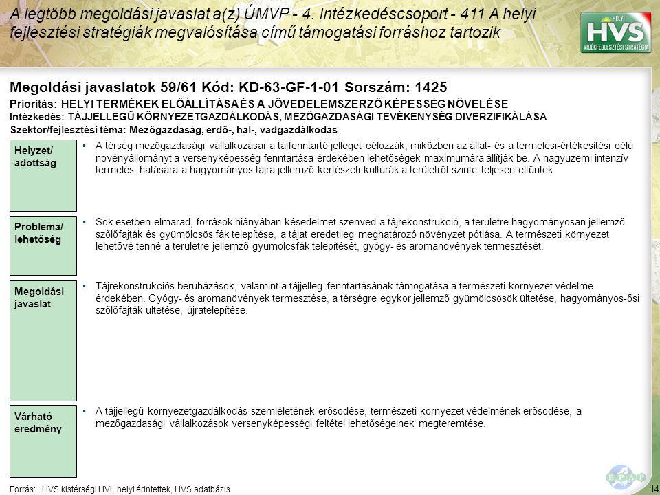 15 Forrás:HVS kistérségi HVI, helyi érintettek, HVS adatbázis A legtöbb megoldási javaslat a(z) ÚMVP - 4.
