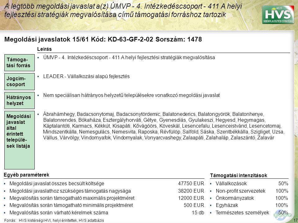 18 Forrás:HVS kistérségi HVI, helyi érintettek, HVS adatbázis Megoldási javaslatok 20/61 Kód: KD-63-GF-2-01 Sorszám: 1477 A legtöbb megoldási javaslat a(z) ÚMVP - 4.