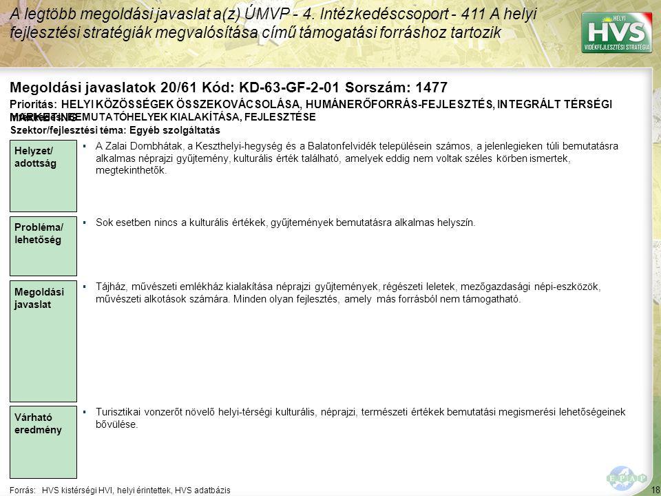19 Forrás:HVS kistérségi HVI, helyi érintettek, HVS adatbázis A legtöbb megoldási javaslat a(z) ÚMVP - 4.