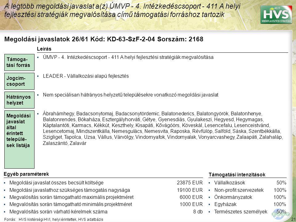22 Forrás:HVS kistérségi HVI, helyi érintettek, HVS adatbázis Megoldási javaslatok 50/61 Kód: KD-63-GF-2-03 Sorszám: 2636 A legtöbb megoldási javaslat a(z) ÚMVP - 4.