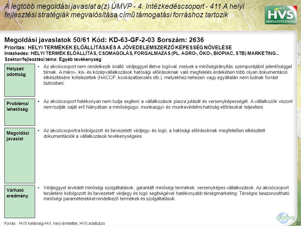 23 Forrás:HVS kistérségi HVI, helyi érintettek, HVS adatbázis A legtöbb megoldási javaslat a(z) ÚMVP - 4.