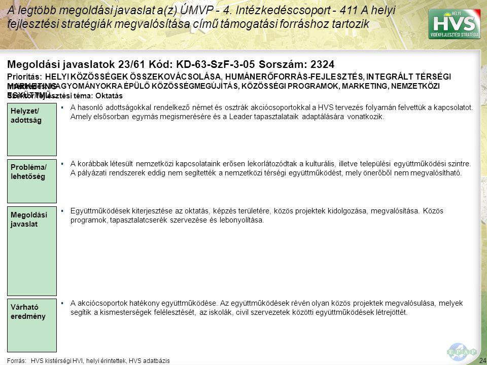 25 Forrás:HVS kistérségi HVI, helyi érintettek, HVS adatbázis A legtöbb megoldási javaslat a(z) ÚMVP - 4.