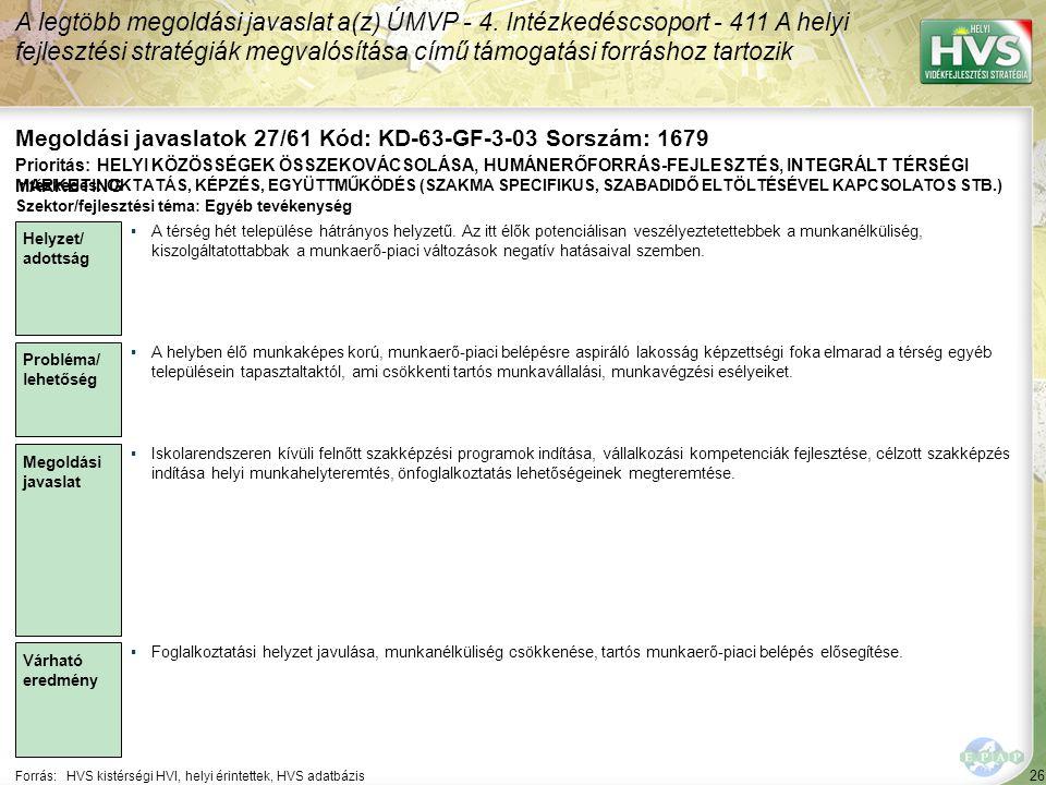 27 Forrás:HVS kistérségi HVI, helyi érintettek, HVS adatbázis A legtöbb megoldási javaslat a(z) ÚMVP - 4.