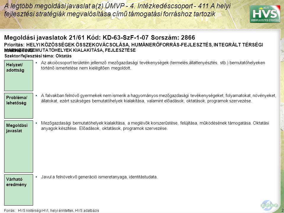 3 Forrás:HVS kistérségi HVI, helyi érintettek, HVS adatbázis A legtöbb megoldási javaslat a(z) ÚMVP - 4.