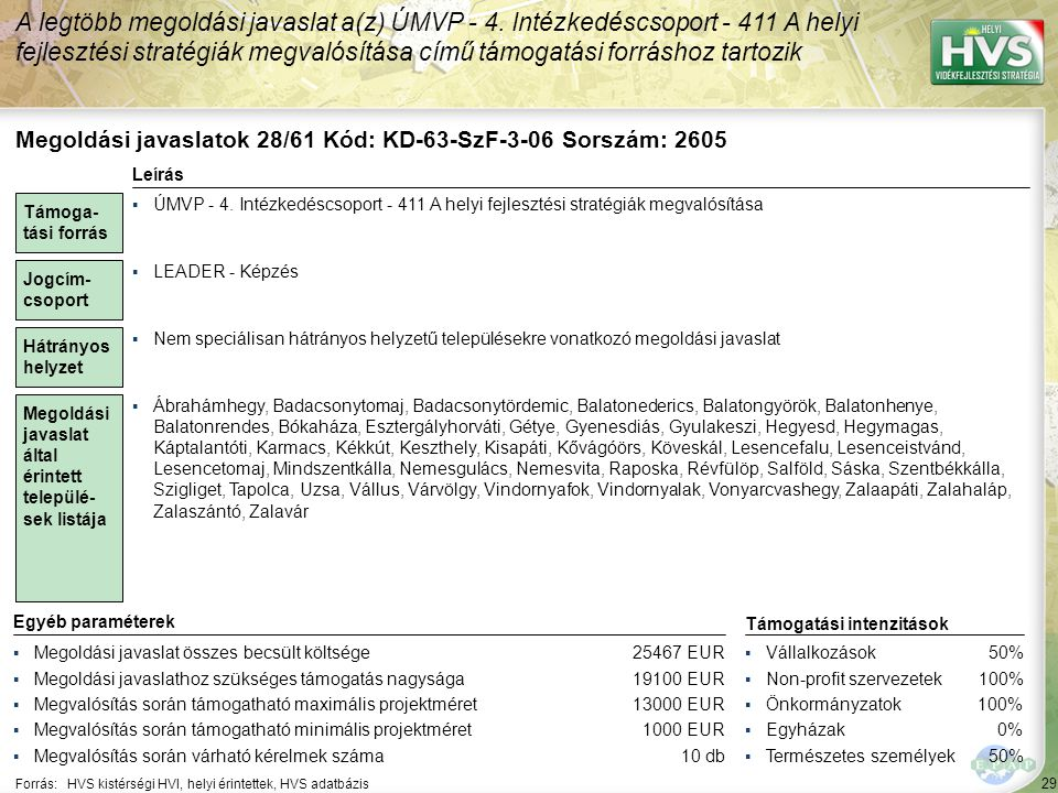 30 Forrás:HVS kistérségi HVI, helyi érintettek, HVS adatbázis Megoldási javaslatok 29/61 Kód: KD-63-SzF-3-04 Sorszám: 1637 A legtöbb megoldási javaslat a(z) ÚMVP - 4.