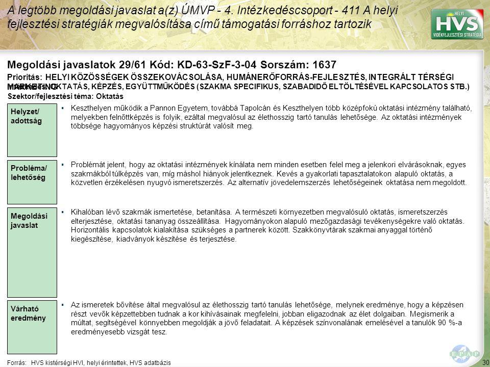 31 Forrás:HVS kistérségi HVI, helyi érintettek, HVS adatbázis A legtöbb megoldási javaslat a(z) ÚMVP - 4.