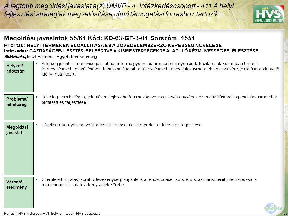 33 Forrás:HVS kistérségi HVI, helyi érintettek, HVS adatbázis A legtöbb megoldási javaslat a(z) ÚMVP - 4.