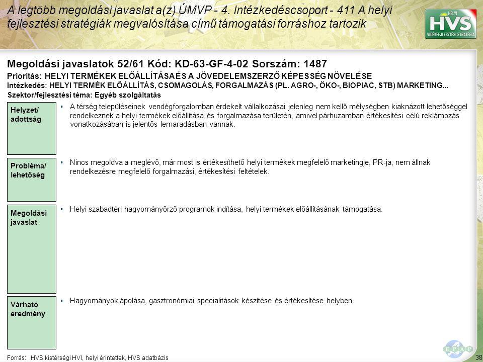 39 Forrás:HVS kistérségi HVI, helyi érintettek, HVS adatbázis A legtöbb megoldási javaslat a(z) ÚMVP - 4.