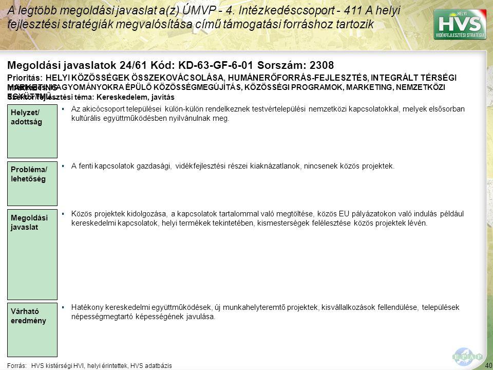 41 Forrás:HVS kistérségi HVI, helyi érintettek, HVS adatbázis A legtöbb megoldási javaslat a(z) ÚMVP - 4.